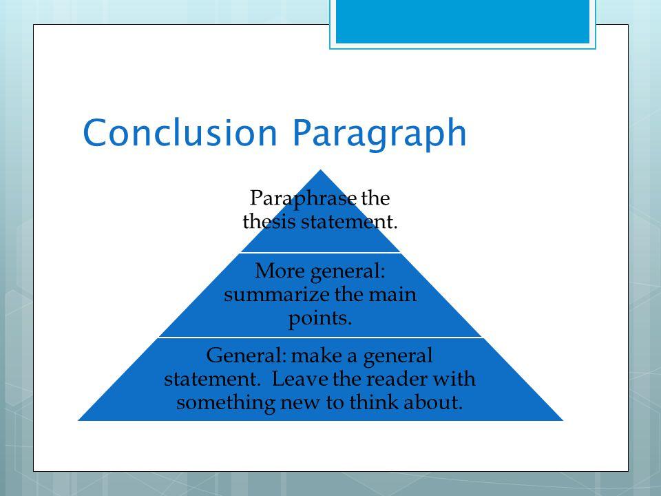 Conclusion Paragraph Paraphrase the thesis statement.
