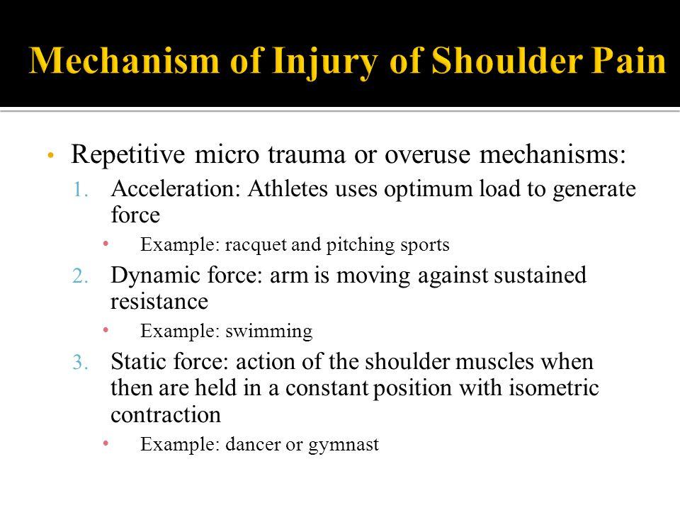 Mechanism of Injury of Shoulder Pain