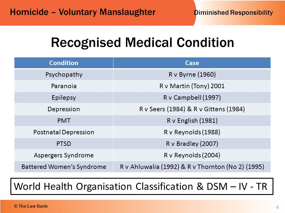 Recognised Medical Condition