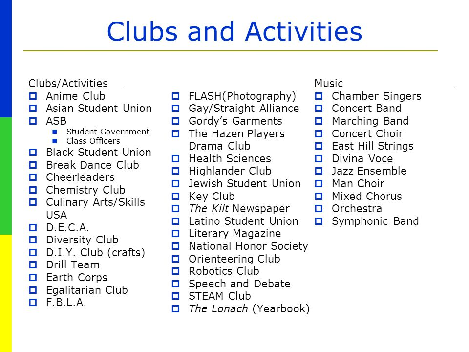 Clubs and Activities Clubs/Activities Music Anime Club