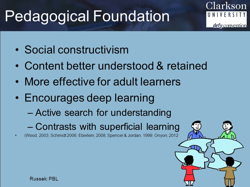 Pedagogical Foundation