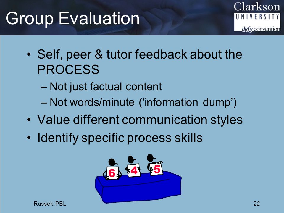 Group Evaluation Self, peer & tutor feedback about the PROCESS
