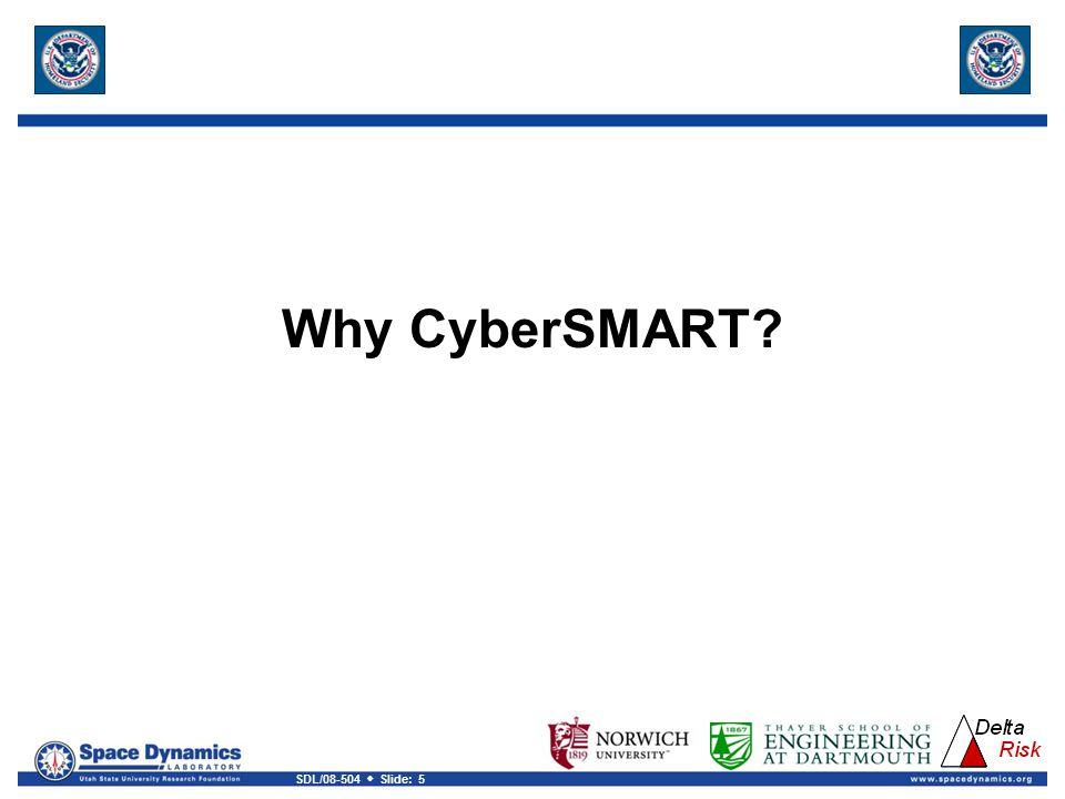 Why CyberSMART