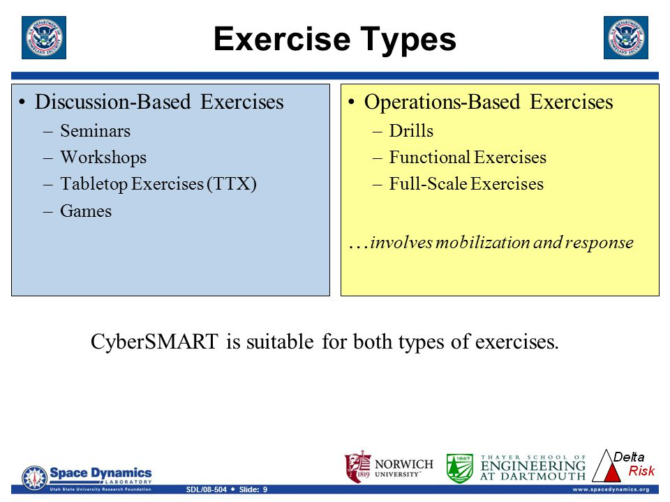 Exercise Types Discussion-Based Exercises Operations-Based Exercises