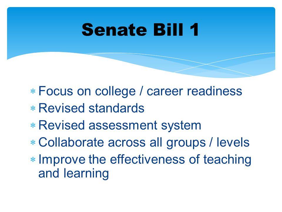 Senate Bill 1 Focus on college / career readiness Revised standards