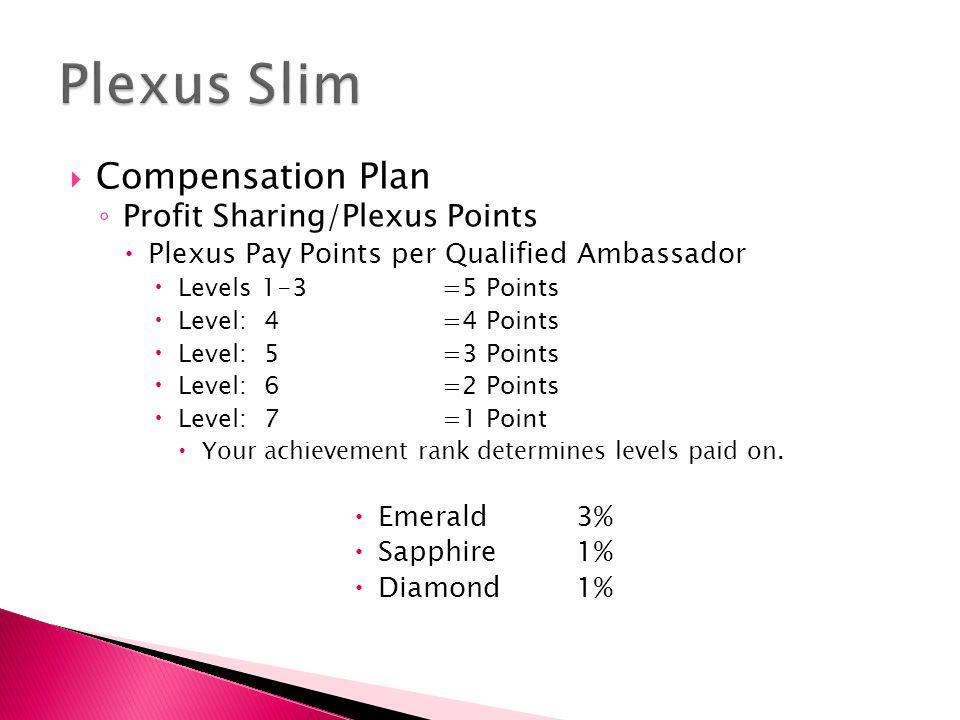 Plexus Slim Compensation Plan Profit Sharing/Plexus Points