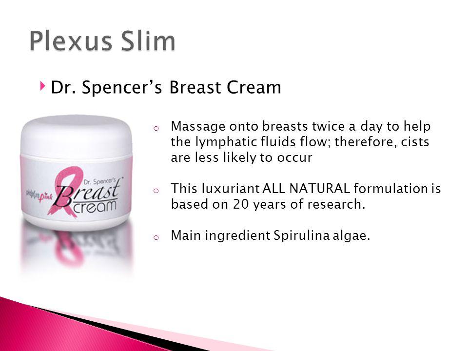 Plexus Slim Dr. Spencer's Breast Cream