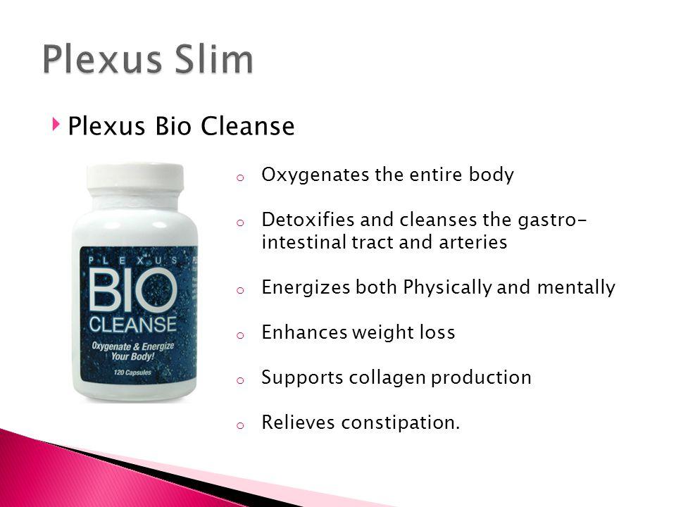 Plexus Slim Plexus Bio Cleanse Oxygenates the entire body