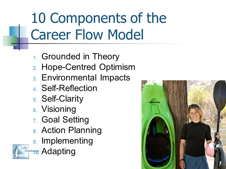 10 Components of the Career Flow Model