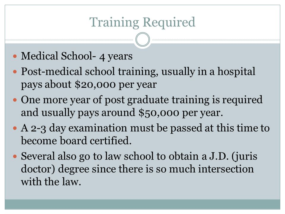 Training Required Medical School- 4 years