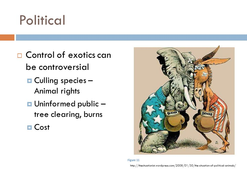 Political Control of exotics can be controversial
