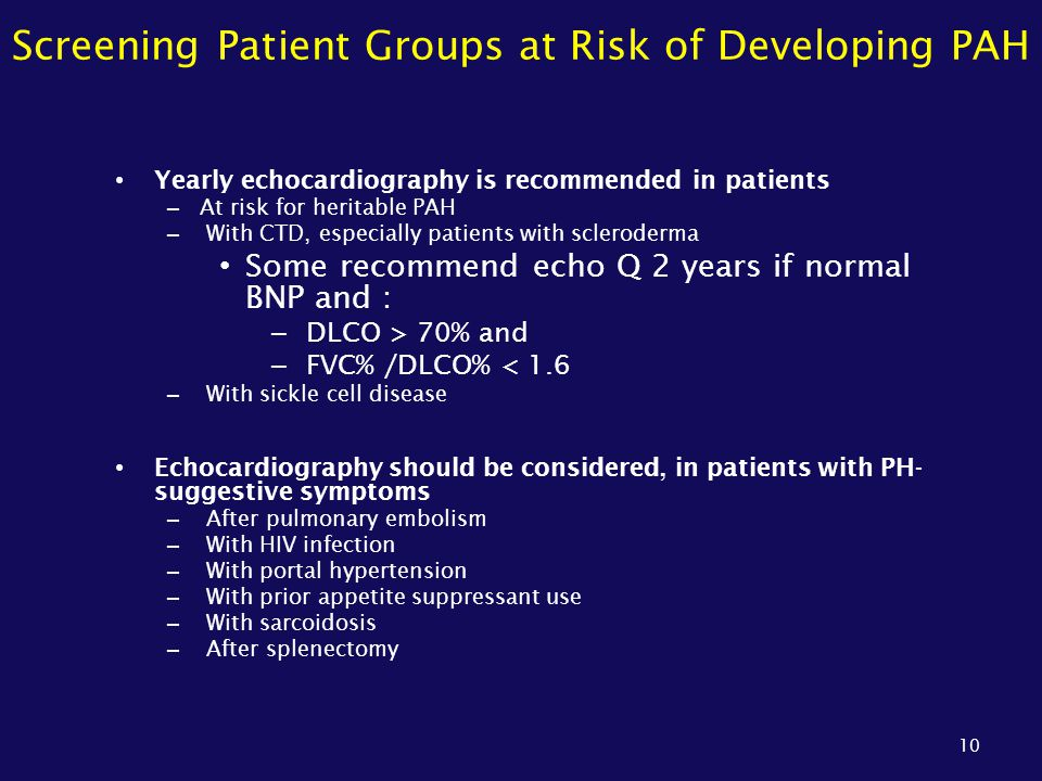 Screening Patient Groups at Risk of Developing PAH