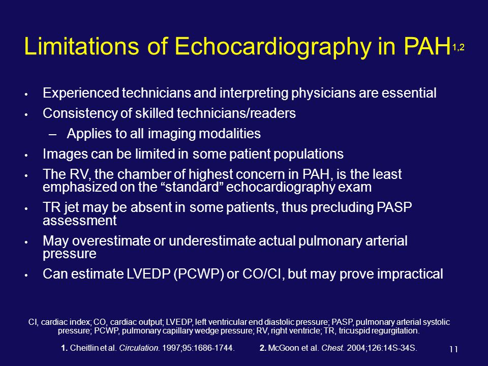 Limitations of Echocardiography in PAH1,2