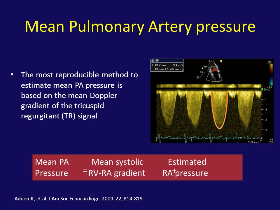 Mean Pulmonary Artery pressure