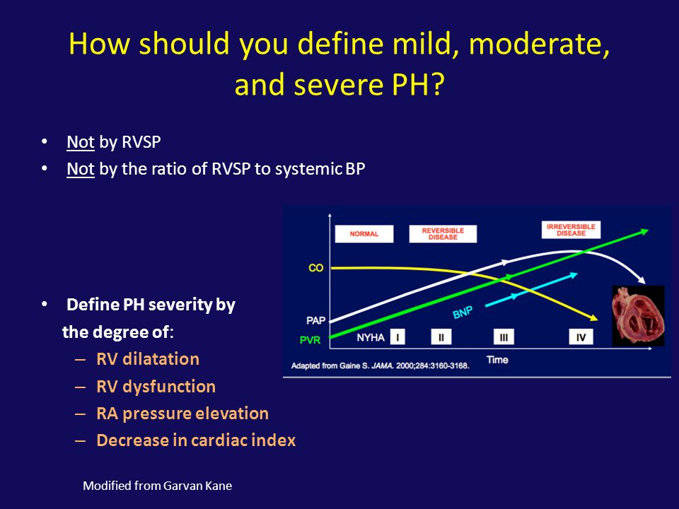 How should you define mild, moderate, and severe PH