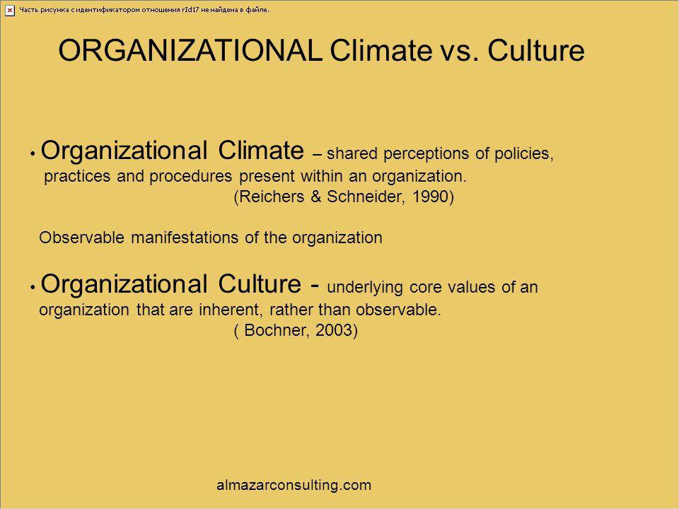 ORGANIZATIONAL Climate vs. Culture