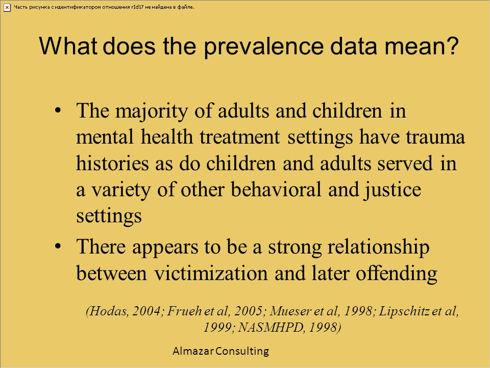 What does the prevalence data mean