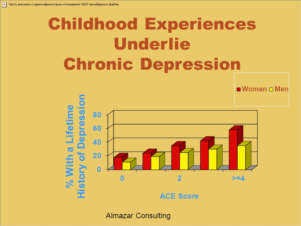 Childhood Experiences Underlie