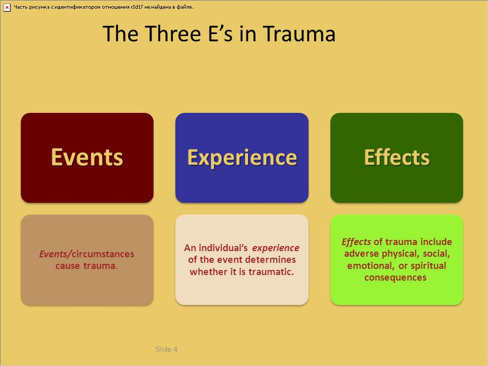 Events/circumstances cause trauma.