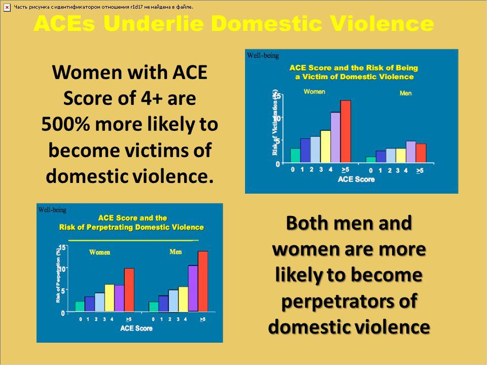 ACEs Underlie Domestic Violence