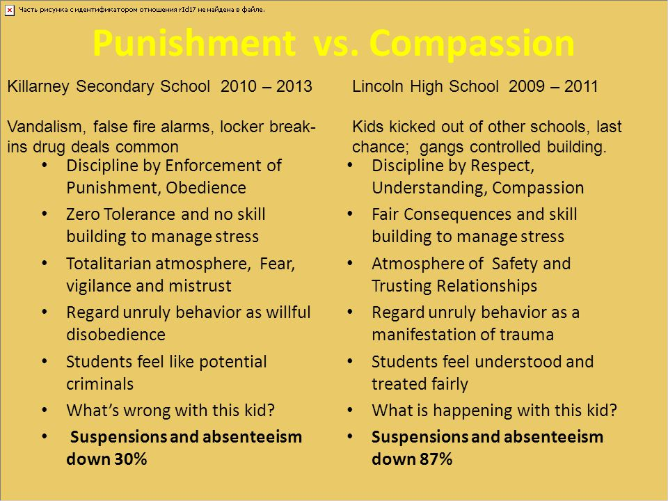 Punishment vs. Compassion