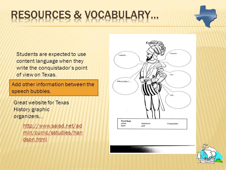 Resources & Vocabulary…
