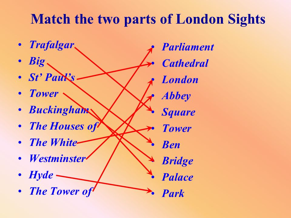 Match the two parts of London Sights