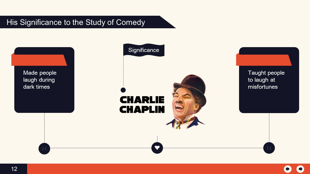 His Significance to the Study of Comedy