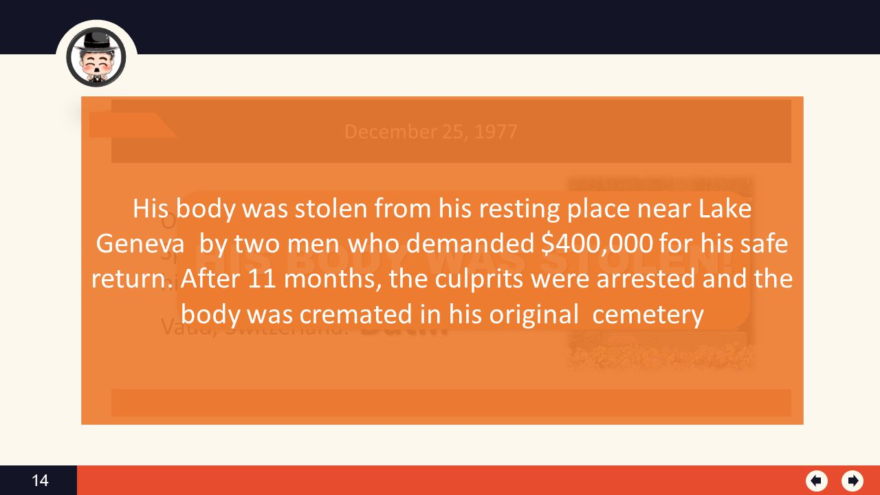 His body was stolen from his resting place near Lake Geneva by two men who demanded $400,000 for his safe return. After 11 months, the culprits were arrested and the body was cremated in his original cemetery