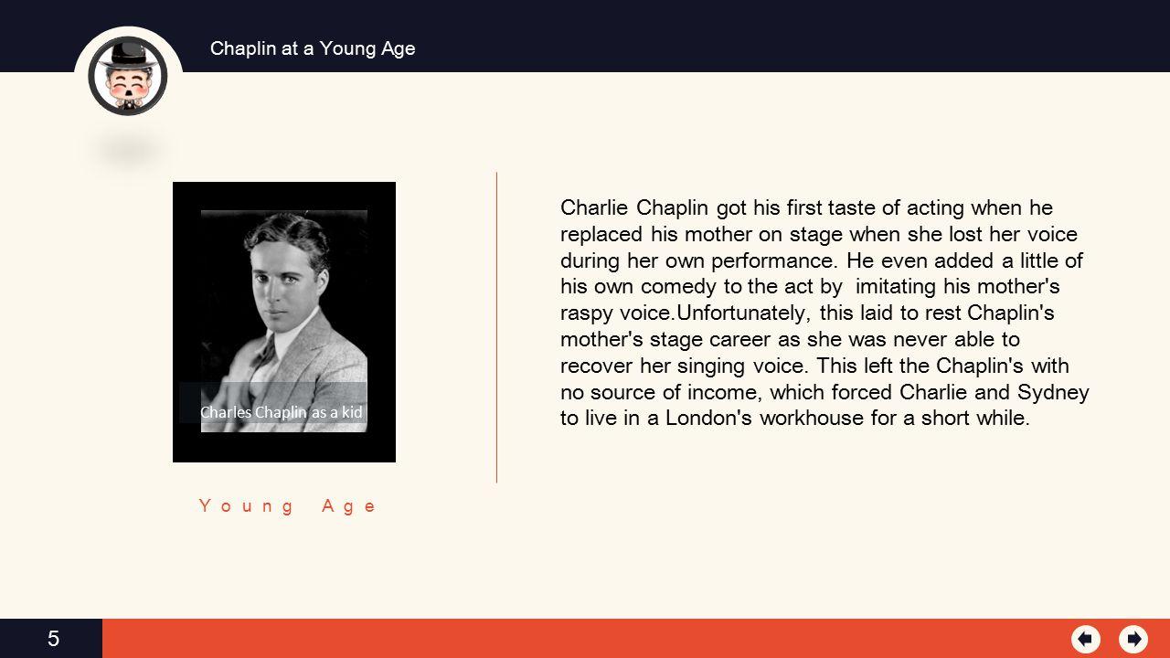一.输入标题 Chaplin at a Young Age.