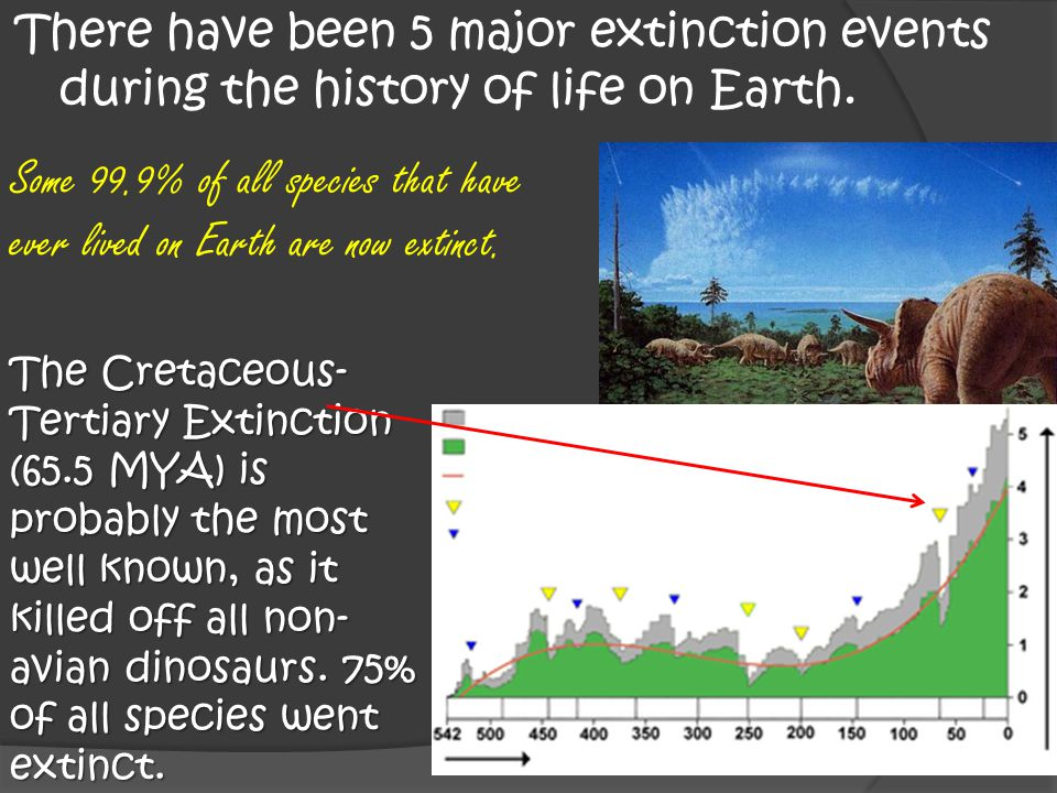 There have been 5 major extinction events during the history of life on Earth.