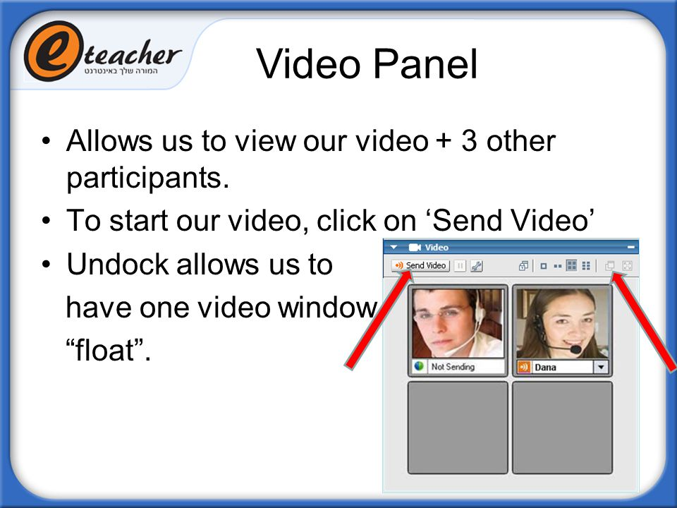 Video Panel Allows us to view our video + 3 other participants.