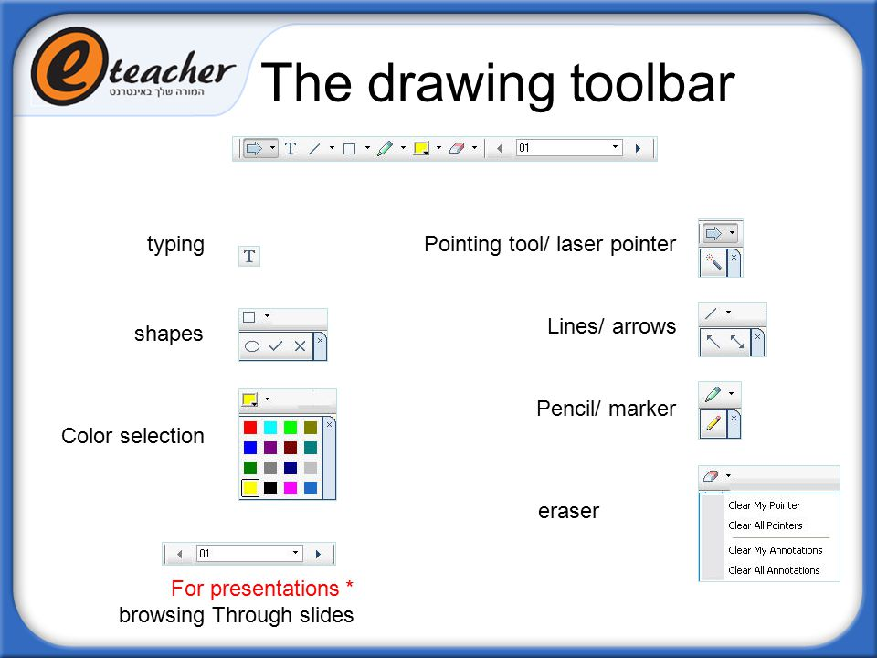 The drawing toolbar typing Pointing tool/ laser pointer Lines/ arrows