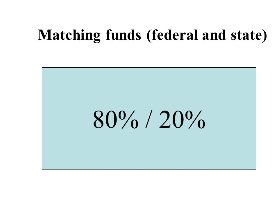 Matching funds (federal and state)
