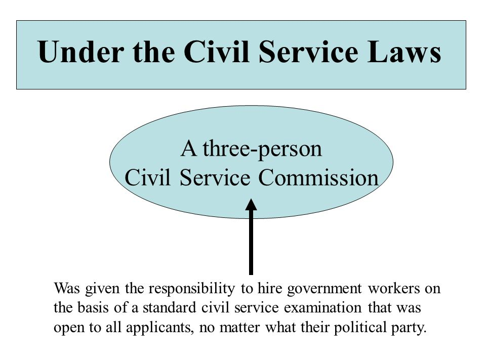 Under the Civil Service Laws