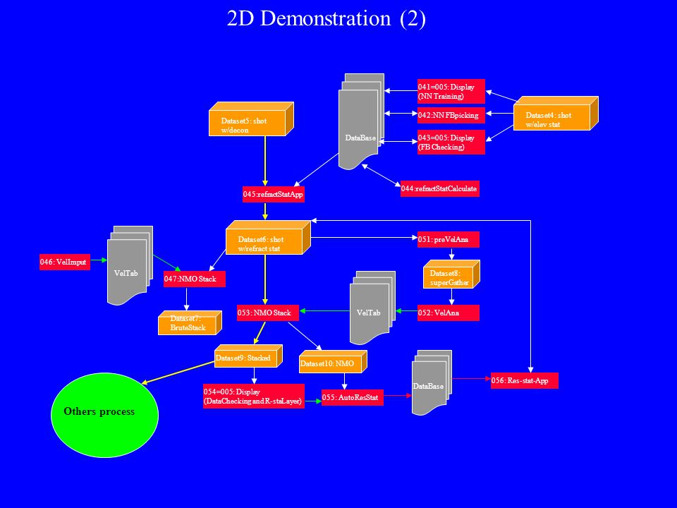 2D Demonstration (2) Others process 041=005: Display (NN Training)