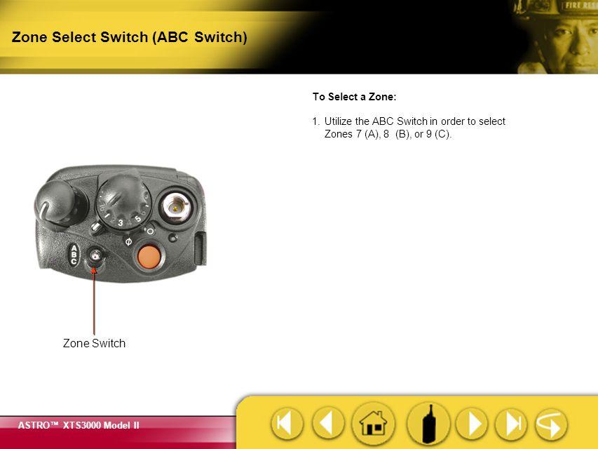 Zone Select Switch (ABC Switch)