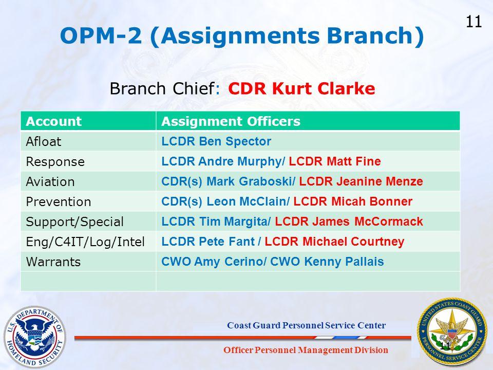 OPM-2 (Assignments Branch) Branch Chief: CDR Kurt Clarke