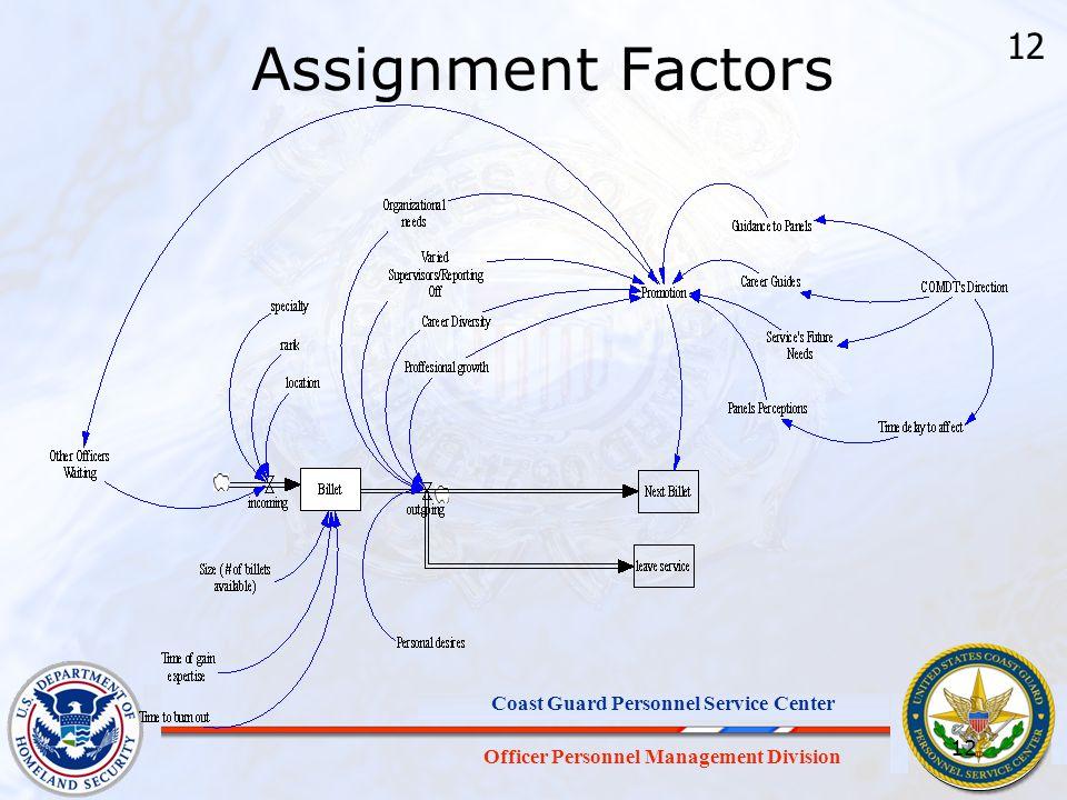 Assignment Factors 12