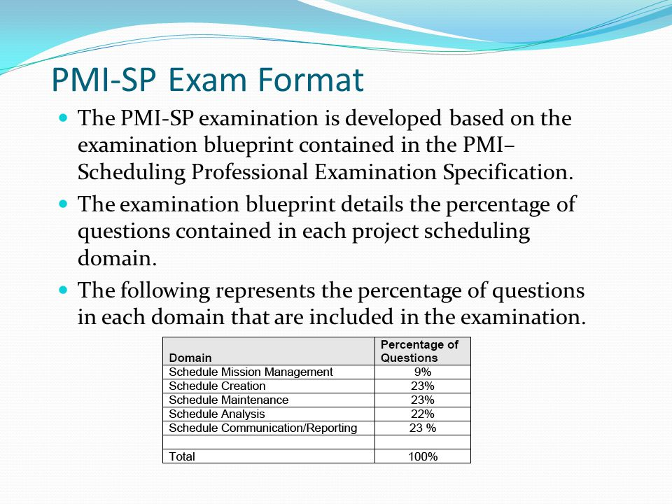 PMI-SP Exam Format