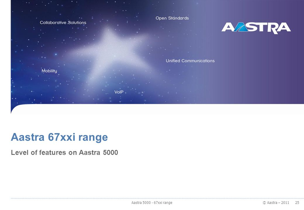 Level of features on Aastra 5000