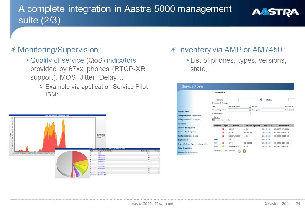 A complete integration in Aastra 5000 management suite (2/3)