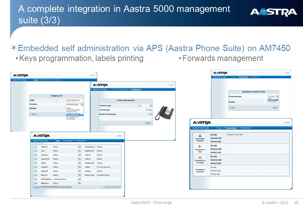A complete integration in Aastra 5000 management suite (3/3)