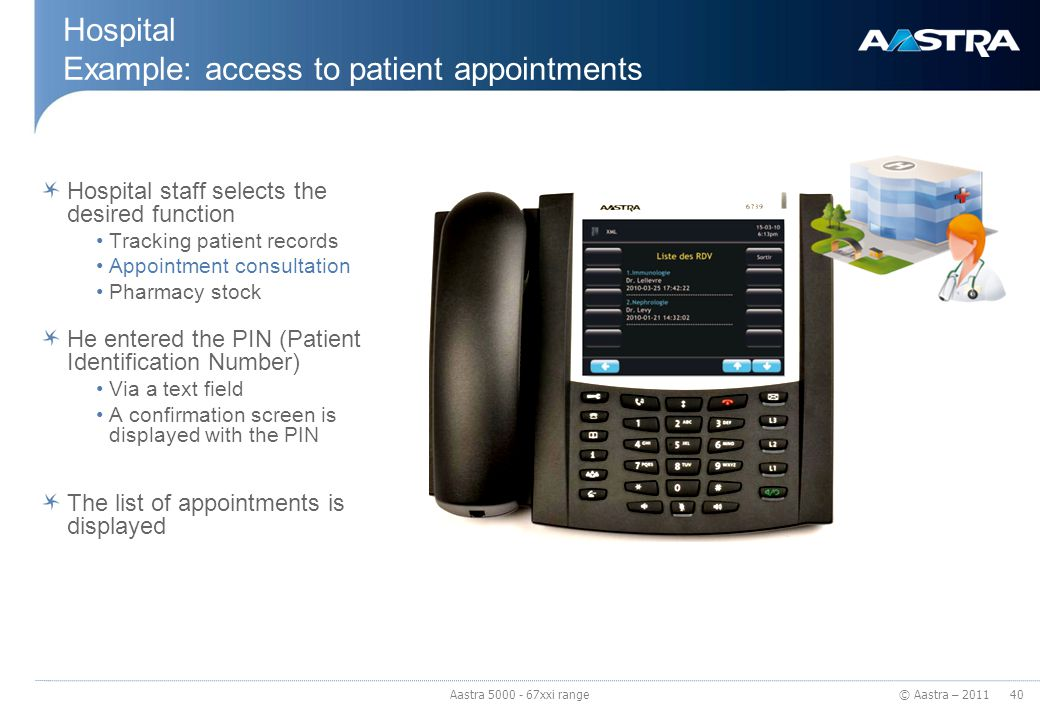 Hospital Example: access to patient appointments