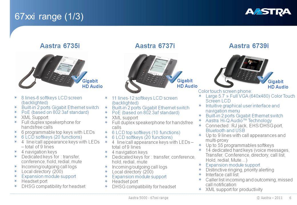 67xxi range (1/3) Aastra 6735i Aastra 6737i Aastra 6739i Gigabit