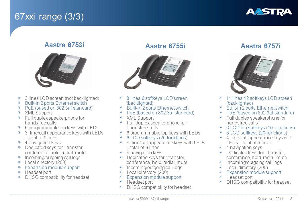 67xxi range (3/3) Aastra 6753i Aastra 6755i Aastra 6757i