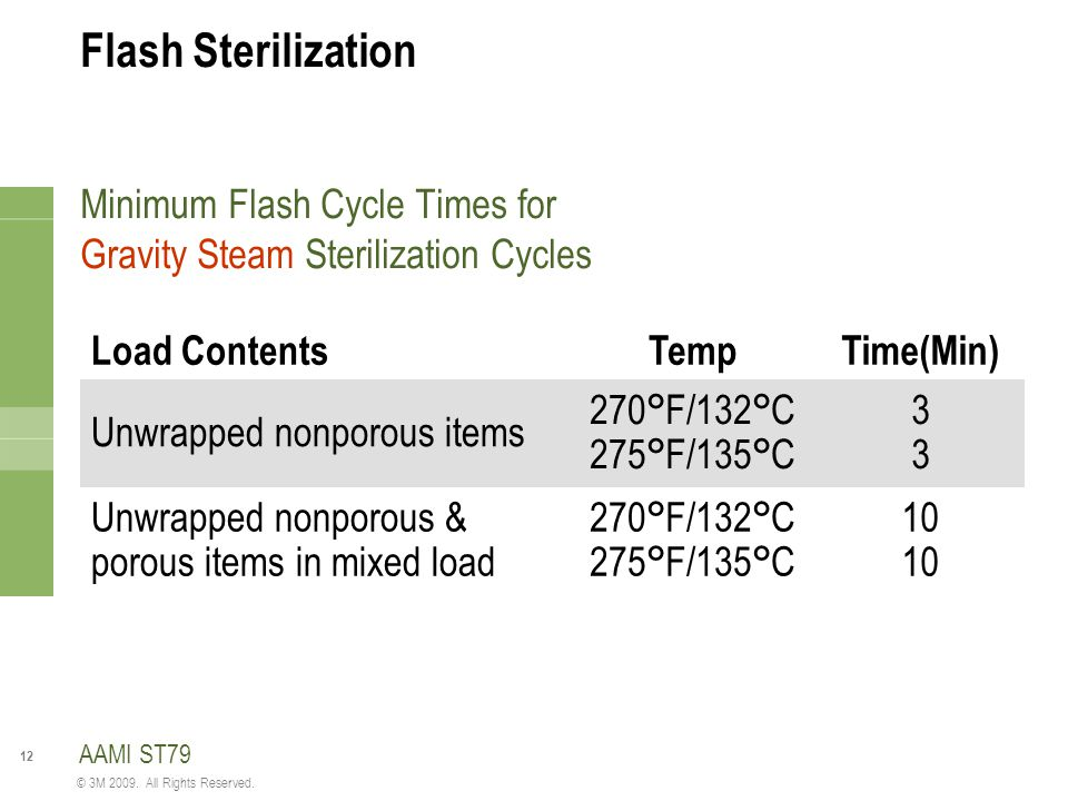 Flash Sterilization Minimum Flash Cycle Times for Gravity Steam Sterilization Cycles. Load Contents.