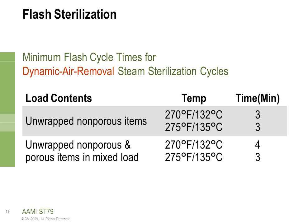 Flash Sterilization Minimum Flash Cycle Times for Dynamic-Air-Removal Steam Sterilization Cycles. Load Contents.