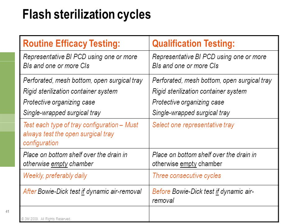 Flash sterilization cycles