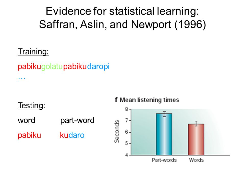Evidence for statistical learning: Saffran, Aslin, and Newport (1996)